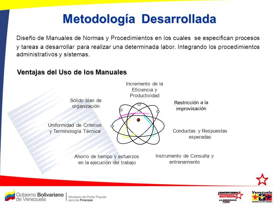 Metodología Desarrollada Diseño de Manuales de Normas y Procedimientos en los cuales se especifican procesos y tareas a desarrollar para realizar una