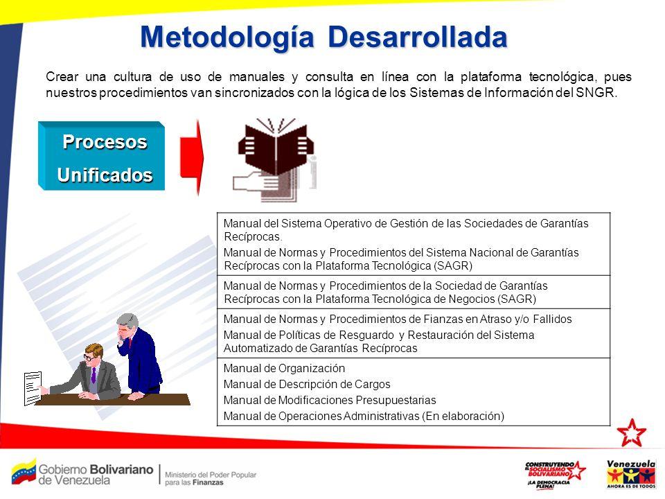 Metodología Desarrollada Crear una cultura de uso de manuales y consulta en línea con la plataforma tecnológica, pues nuestros procedimientos van sinc