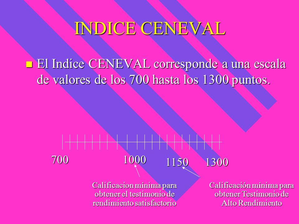 INDICE CENEVAL El Indice CENEVAL corresponde a una escala de valores de los 700 hasta los 1300 puntos. El Indice CENEVAL corresponde a una escala de v