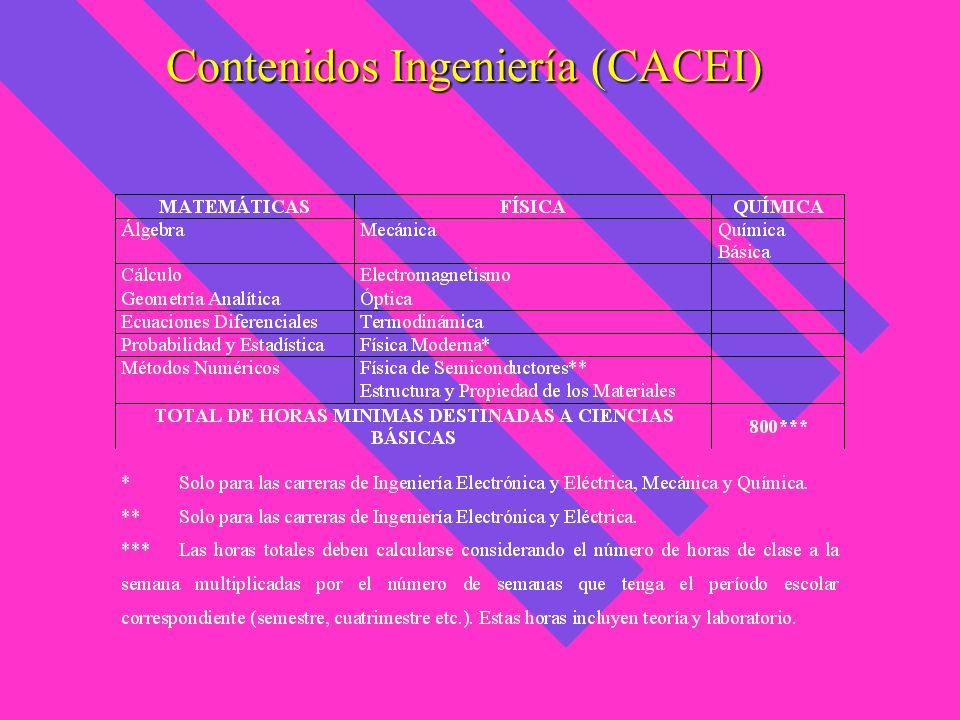Contenidos Ingeniería (CACEI)