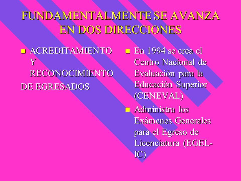 FUNDAMENTALMENTE SE AVANZA EN DOS DIRECCIONES ACREDITAMIENTO Y RECONOCIMIENTO ACREDITAMIENTO Y RECONOCIMIENTO DE EGRESADOS En 1994 se crea el Centro N