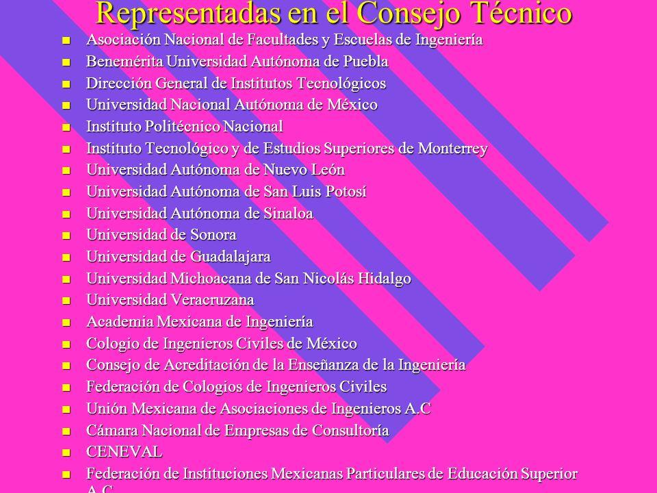 Representadas en el Consejo Técnico Asociación Nacional de Facultades y Escuelas de Ingeniería Asociación Nacional de Facultades y Escuelas de Ingenie