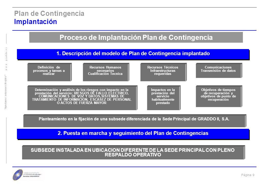 Página 8 w w w. g r a d d o. e s Aportamos soluciones flexibles Política de Calidad ISO 9001:2008 ALCANCE DEL SISTEMA ISO 9001:2008 ALCANCE DEL SISTEM