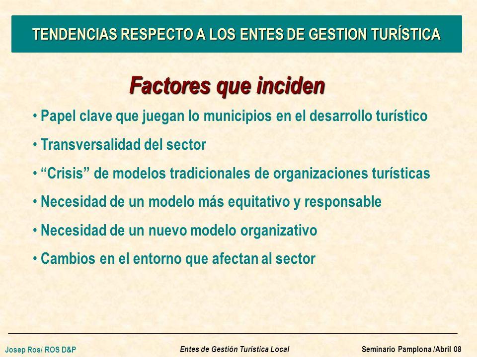 SITUACIÓN ACTUAL DE LOS MUNICIPIOS TURÍSTICOS ESPAÑOLES Estructura del gasto Total ¿Incluye gastos personal.