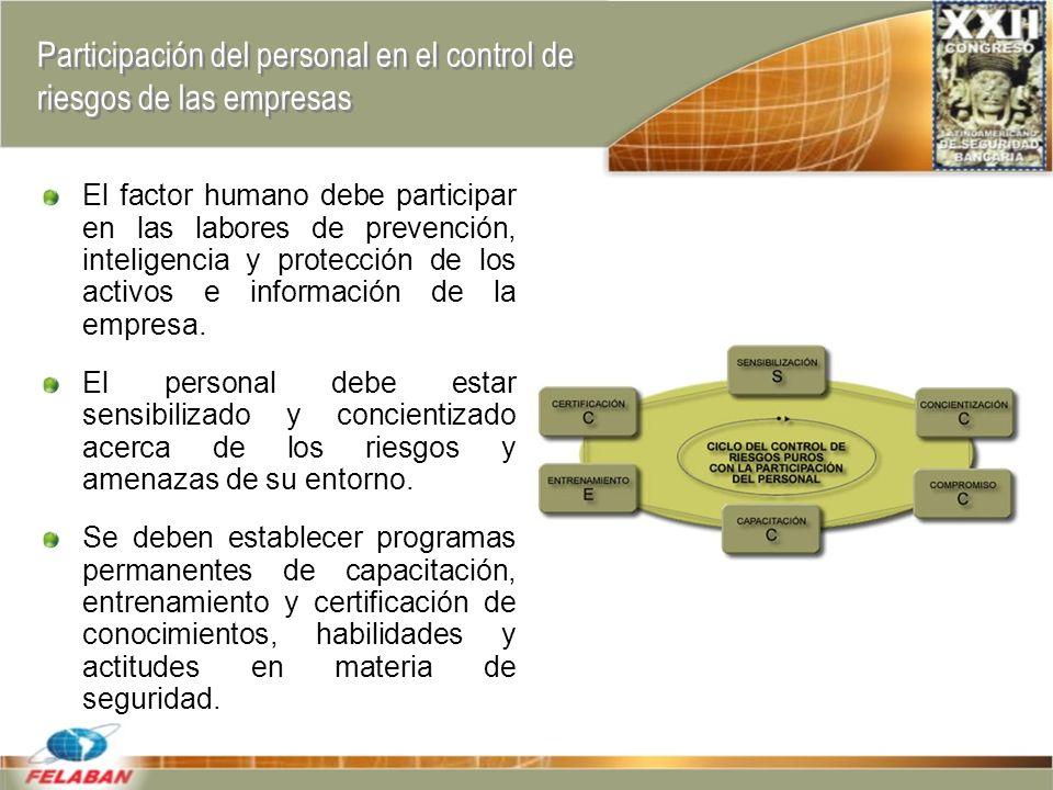 Participación del personal en el control de riesgos de las empresas El factor humano debe participar en las labores de prevención, inteligencia y protección de los activos e información de la empresa.