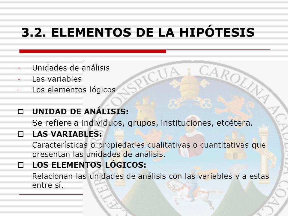 3.2. ELEMENTOS DE LA HIPÓTESIS -Unidades de análisis -Las variables -Los elementos lógicos UNIDAD DE ANÁLISIS: Se refiere a individuos, grupos, instit