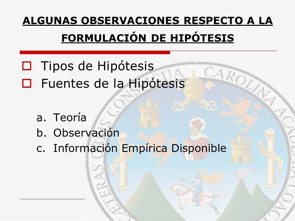 ALGUNAS OBSERVACIONES RESPECTO A LA FORMULACIÓN DE HIPÓTESIS Tipos de Hipótesis Fuentes de la Hipótesis a.Teoría b.Observación c.Información Empírica