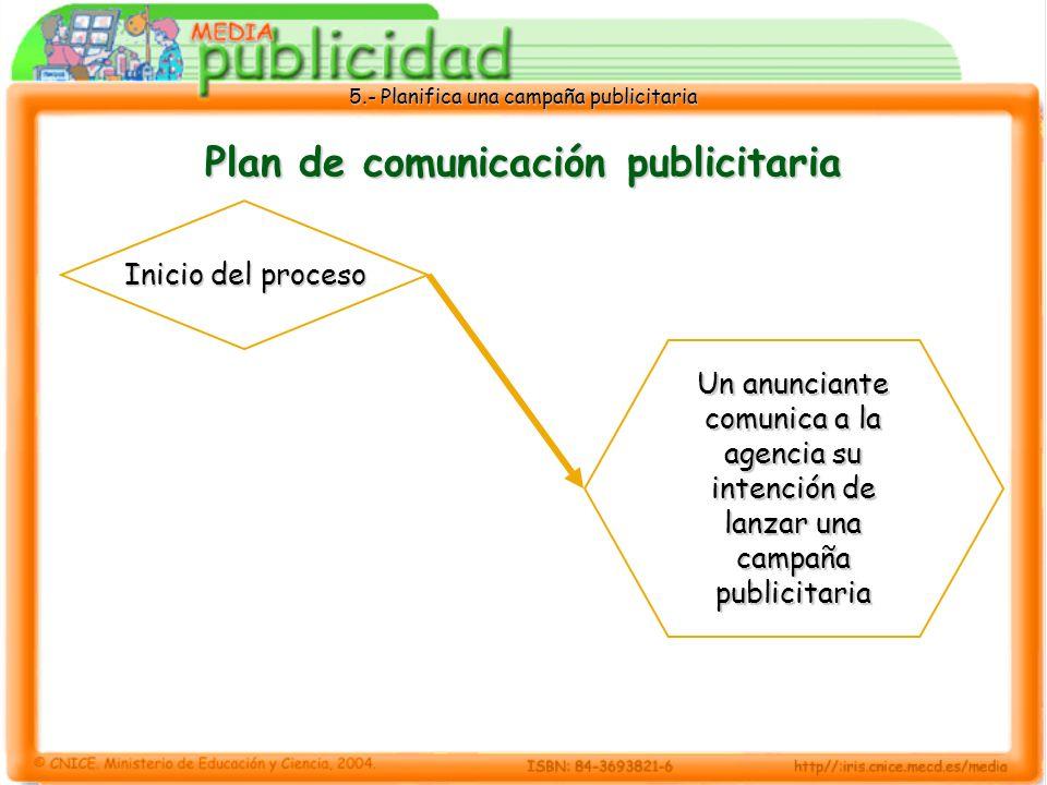 5.- Planifica una campaña publicitaria Plan de comunicación publicitaria Un anunciante comunica a la agencia su intención de lanzar una campaña public