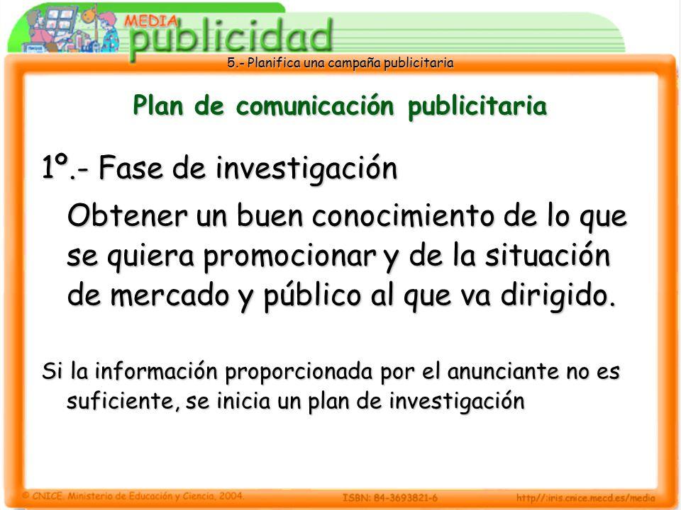 5.- Planifica una campaña publicitaria Plan de comunicación publicitaria 1º.- Fase de investigación Obtener un buen conocimiento de lo que se quiera p
