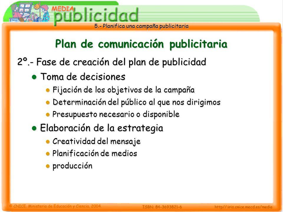 5.- Planifica una campaña publicitaria Plan de comunicación publicitaria 2º.- Fase de creación del plan de publicidad Toma de decisiones Toma de decis
