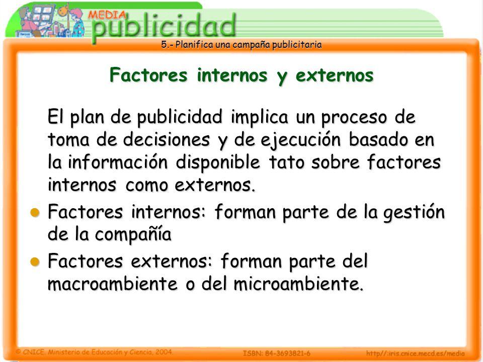 5.- Planifica una campaña publicitaria Factores internos y externos El plan de publicidad implica un proceso de toma de decisiones y de ejecución basa