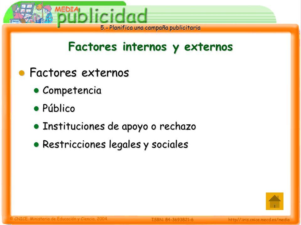 5.- Planifica una campaña publicitaria Factores internos y externos Factores externos Factores externos Competencia Competencia Público Público Instit
