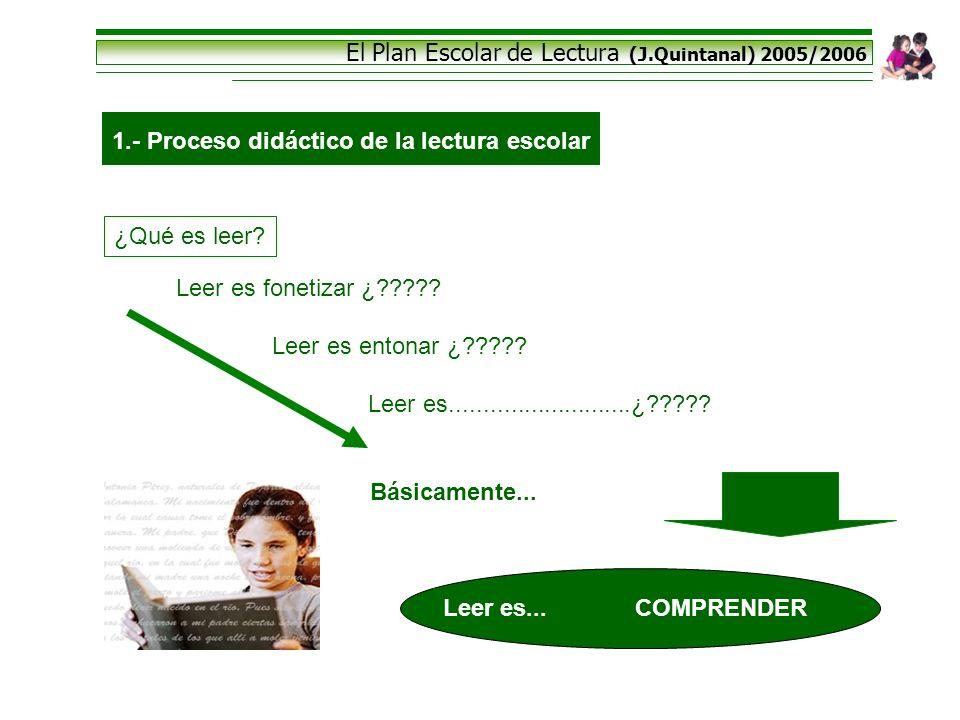 El Plan Escolar de Lectura (J.Quintanal) 2005/2006 1.- Proceso didáctico de la lectura escolar ¿Qué es leer? Leer es fonetizar ¿????? Leer es entonar