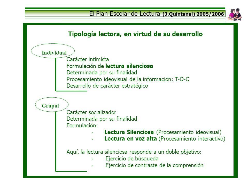 El Plan Escolar de Lectura (J.Quintanal) 2005/2006 Tipología lectora, en virtud de su desarrollo Individual Carácter intimista Formulación de lectura