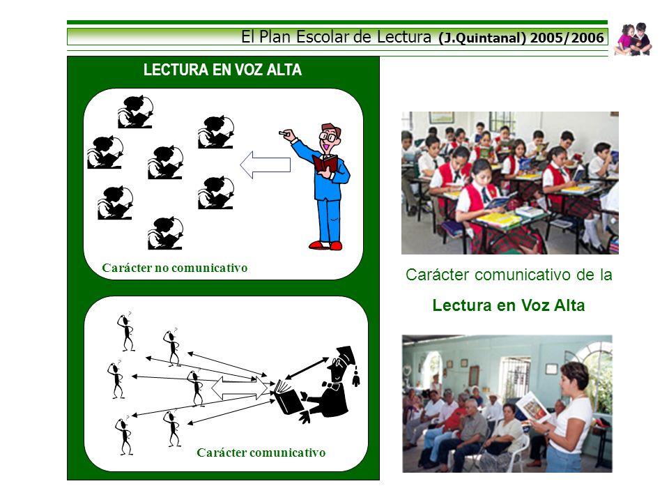 El Plan Escolar de Lectura (J.Quintanal) 2005/2006 Carácter comunicativo de la Lectura en Voz Alta Carácter no comunicativo Carácter comunicativo LECT