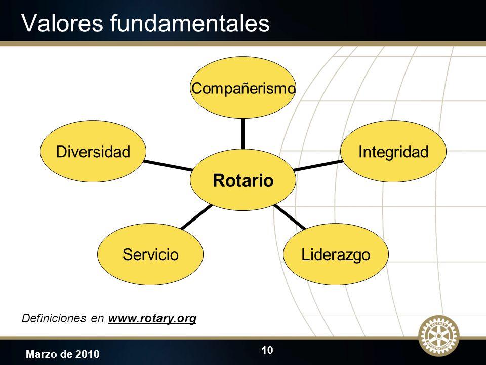 10 Marzo de 2010 Valores fundamentales Definiciones en www.rotary.orgwww.rotary.org Rotario CompañerismoIntegridadLiderazgoServicioDiversidad