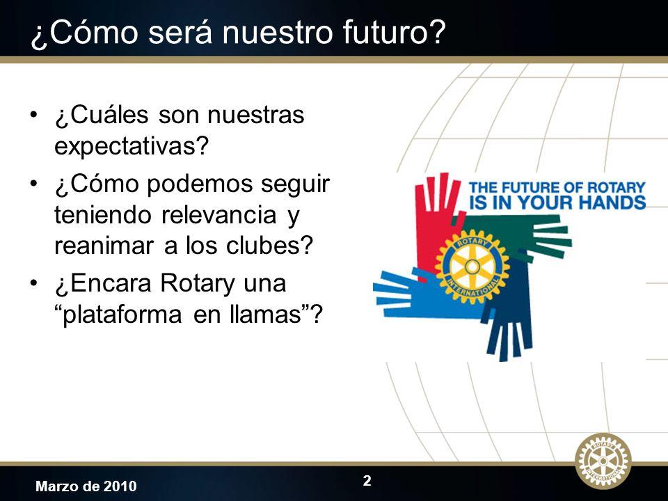 2 Marzo de 2010 ¿Cómo será nuestro futuro? ¿Cuáles son nuestras expectativas? ¿Cómo podemos seguir teniendo relevancia y reanimar a los clubes? ¿Encar