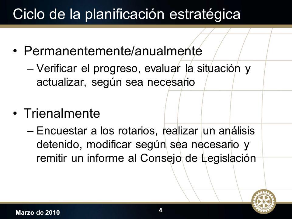 4 Marzo de 2010 Ciclo de la planificación estratégica Permanentemente/anualmente –Verificar el progreso, evaluar la situación y actualizar, según sea