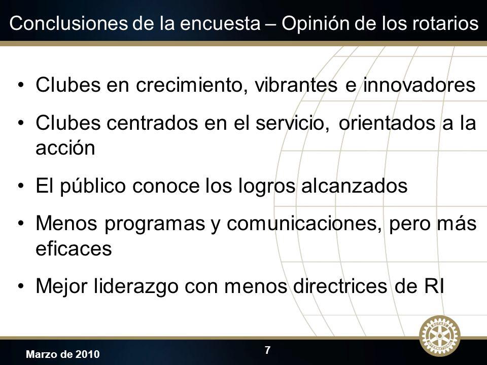 7 Marzo de 2010 Conclusiones de la encuesta – Opinión de los rotarios Clubes en crecimiento, vibrantes e innovadores Clubes centrados en el servicio,