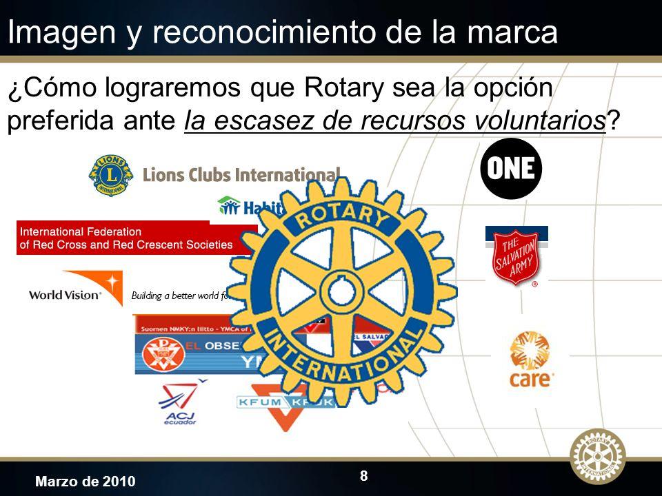 8 Marzo de 2010 Imagen y reconocimiento de la marca ¿Cómo lograremos que Rotary sea la opción preferida ante la escasez de recursos voluntarios?