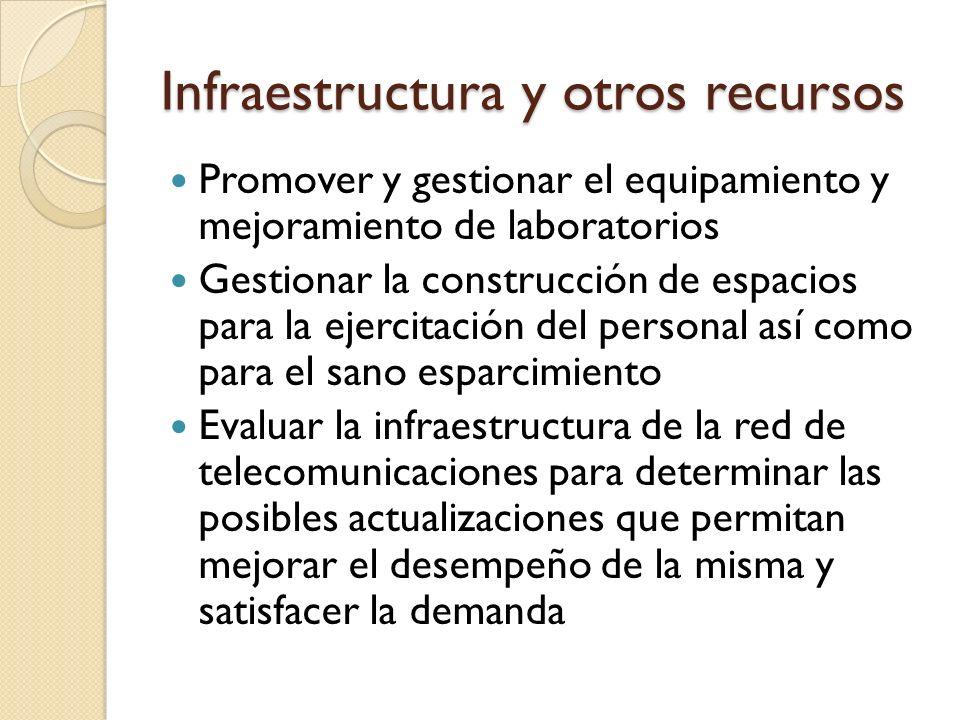 Infraestructura y otros recursos Promover y gestionar el equipamiento y mejoramiento de laboratorios Gestionar la construcción de espacios para la eje
