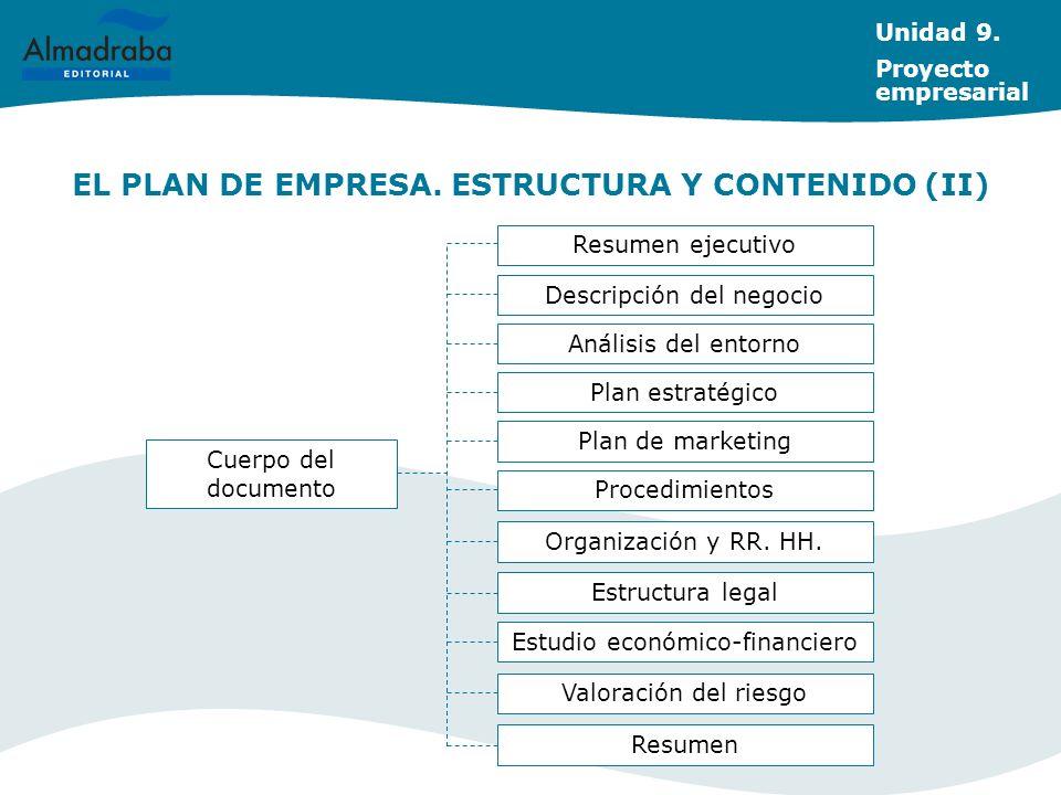 EL PLAN DE EMPRESA. ESTRUCTURA Y CONTENIDO (II) Unidad 9. Proyecto empresarial Cuerpo del documento Resumen ejecutivo Descripción del negocio Análisis
