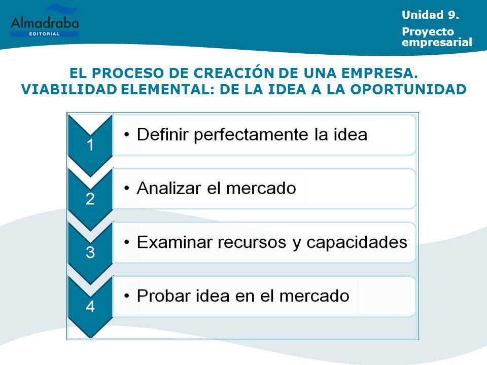 EL PROCESO DE CREACIÓN DE UNA EMPRESA. VIABILIDAD ELEMENTAL: DE LA IDEA A LA OPORTUNIDAD Unidad 9. Proyecto empresarial