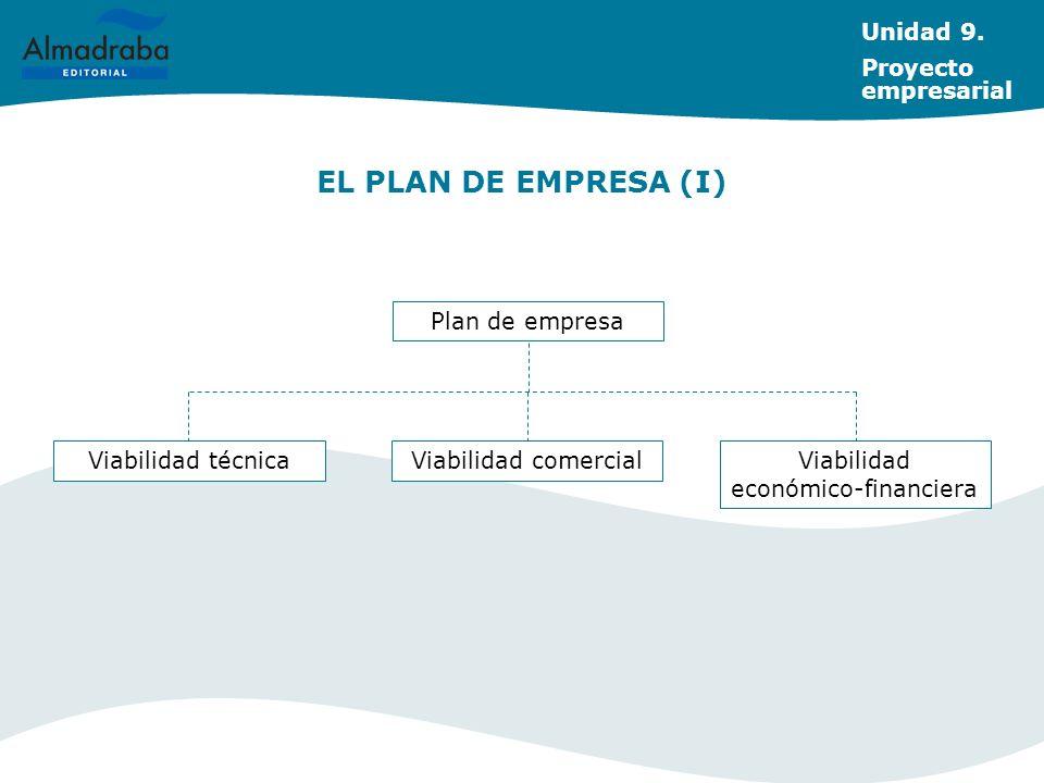 EL PLAN DE EMPRESA (I) Unidad 9. Proyecto empresarial Viabilidad técnicaViabilidad comercialViabilidad económico-financiera Plan de empresa