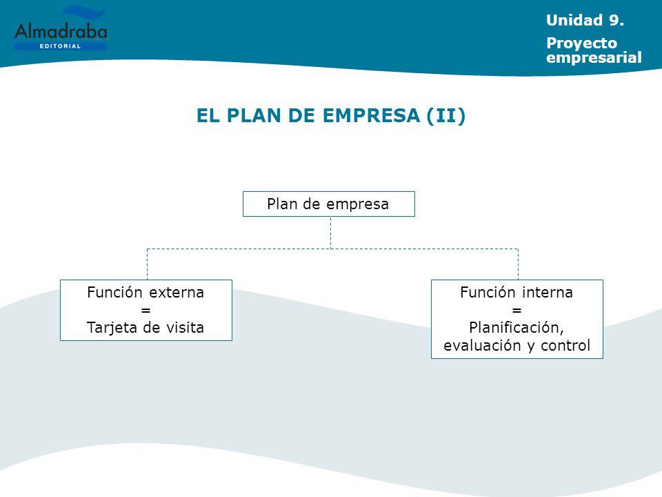 EL PLAN DE EMPRESA (II) Unidad 9. Proyecto empresarial Función externa = Tarjeta de visita Función interna = Planificación, evaluación y control Plan
