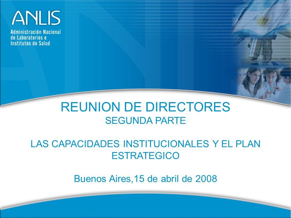 1 REUNION DE DIRECTORES SEGUNDA PARTE LAS CAPACIDADES INSTITUCIONALES Y EL PLAN ESTRATEGICO Buenos Aires,15 de abril de 2008