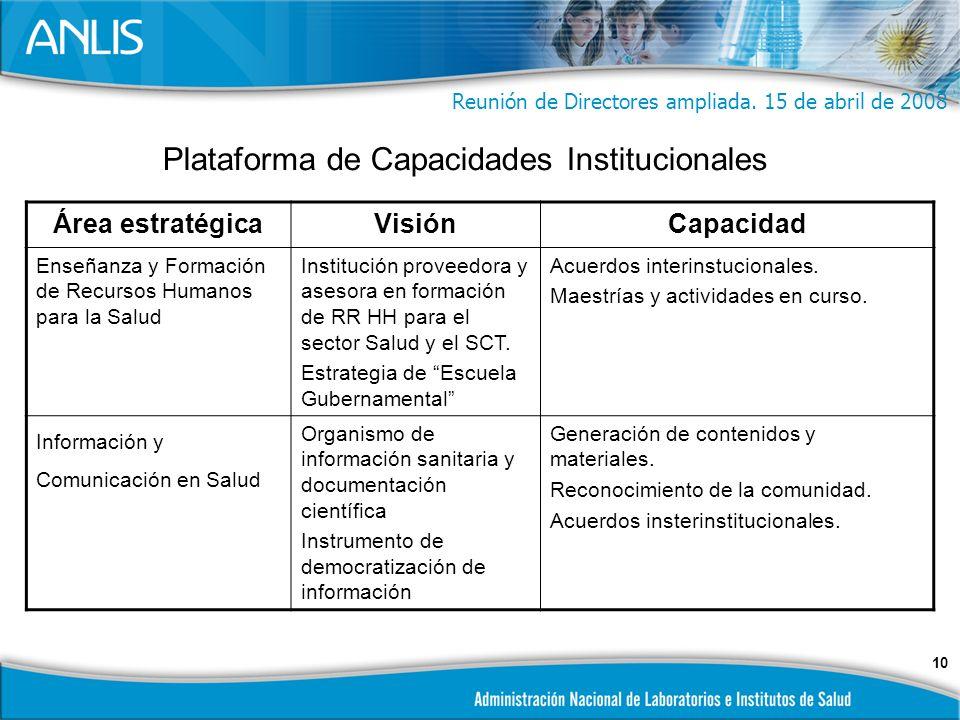 10 Área estratégicaVisiónCapacidad Enseñanza y Formación de Recursos Humanos para la Salud Institución proveedora y asesora en formación de RR HH para el sector Salud y el SCT.