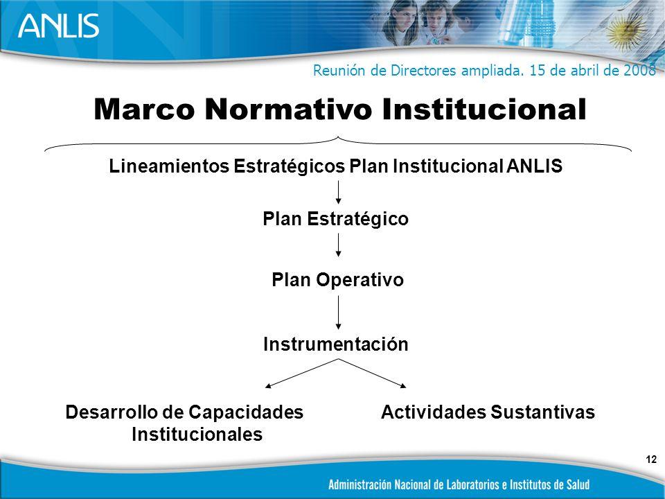 12 Lineamientos Estratégicos Plan Institucional ANLIS Marco Normativo Institucional Plan Estratégico Plan Operativo Instrumentación Actividades Sustantivas Desarrollo de Capacidades Institucionales Reunión de Directores ampliada.