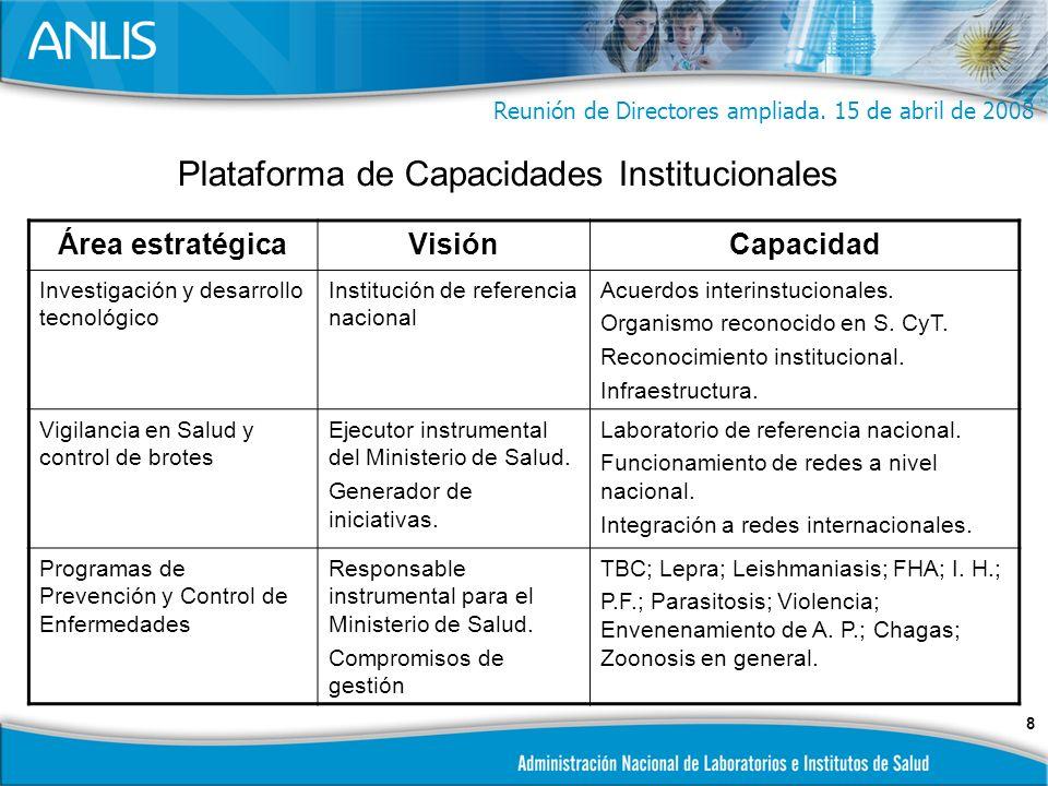 8 Área estratégicaVisiónCapacidad Investigación y desarrollo tecnológico Institución de referencia nacional Acuerdos interinstucionales.