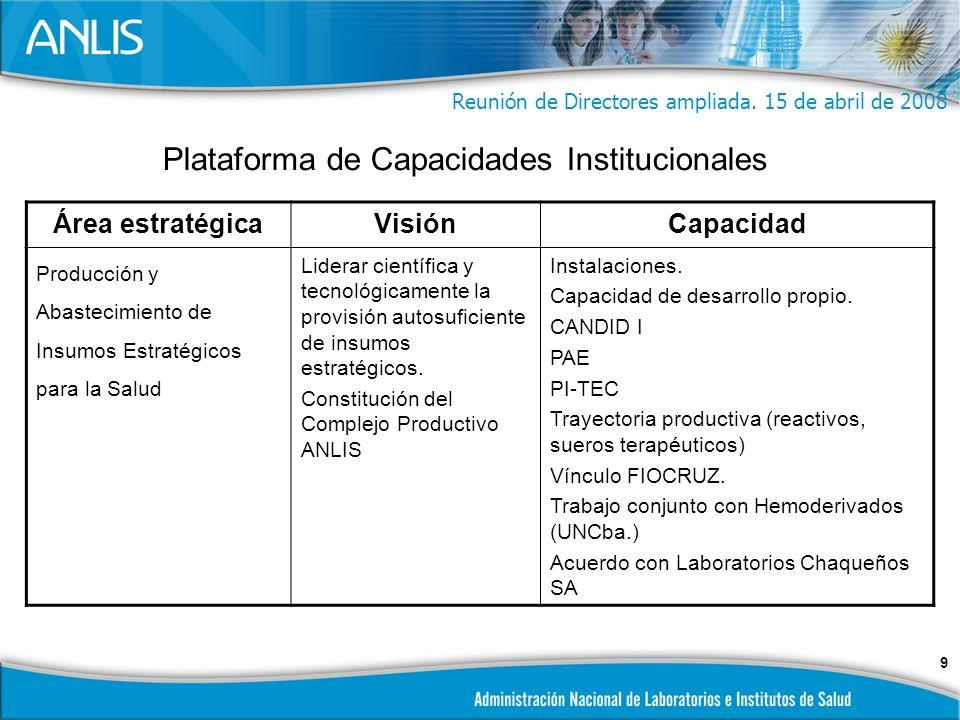9 Área estratégicaVisiónCapacidad Producción y Abastecimiento de Insumos Estratégicos para la Salud Liderar científica y tecnológicamente la provisión autosuficiente de insumos estratégicos.