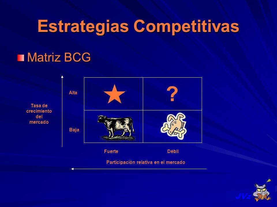 Estrategias Competitivas Matriz BCG JVz Alta Baja FuerteDébil Participación relativa en el mercado Tasa de crecimiento del mercado ?