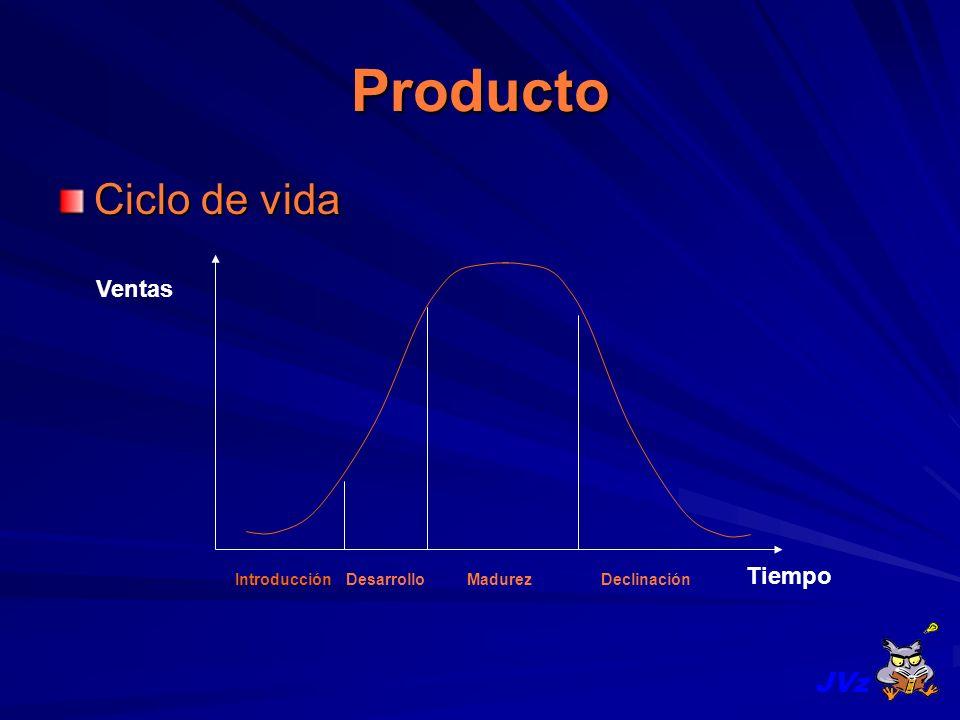 Producto Ciclo de vida Introducción DesarrolloMadurez Declinación Ventas Tiempo JVz