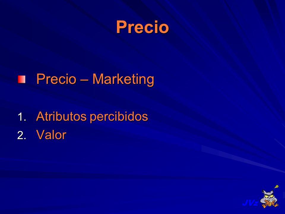 Precio Precio – Marketing 1. Atributos percibidos 2. Valor JVz