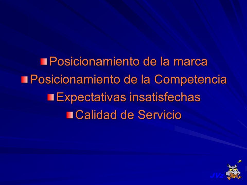 Posicionamiento de la marca Posicionamiento de la Competencia Expectativas insatisfechas Calidad de Servicio JVz