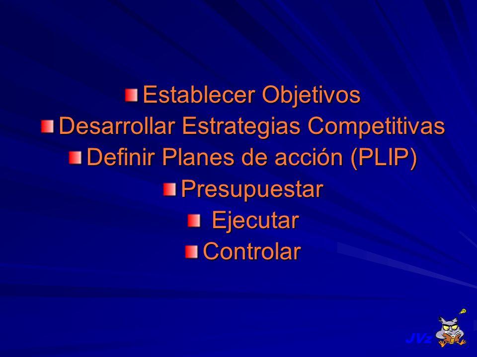 Establecer Objetivos Desarrollar Estrategias Competitivas Definir Planes de acción (PLIP) Presupuestar Ejecutar EjecutarControlar JVz