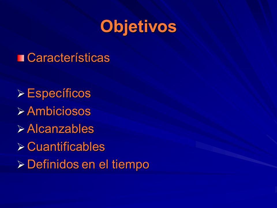 Objetivos Características Específicos Específicos Ambiciosos Ambiciosos Alcanzables Alcanzables Cuantificables Cuantificables Definidos en el tiempo D