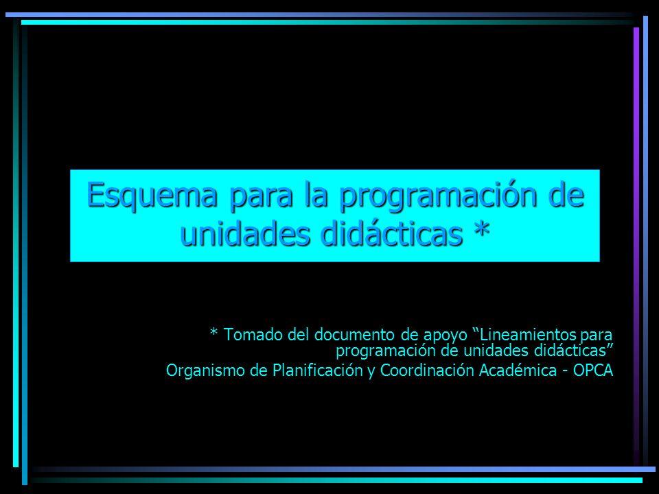 Esquema para la programación de unidades didácticas * * Tomado del documento de apoyo Lineamientos para programación de unidades didácticas Organismo