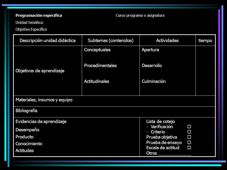 Programación específicaCurso programa o asignatura Unidad temática: Objetivo Específico Descripción unidad didácticaSubtemas (contenidos)Actividadesti