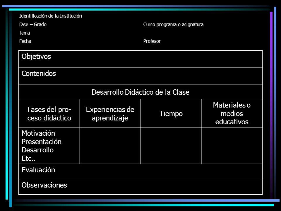 Objetivos Contenidos Desarrollo Didáctico de la Clase Fases del pro- ceso didáctico Experiencias de aprendizaje Tiempo Materiales o medios educativos