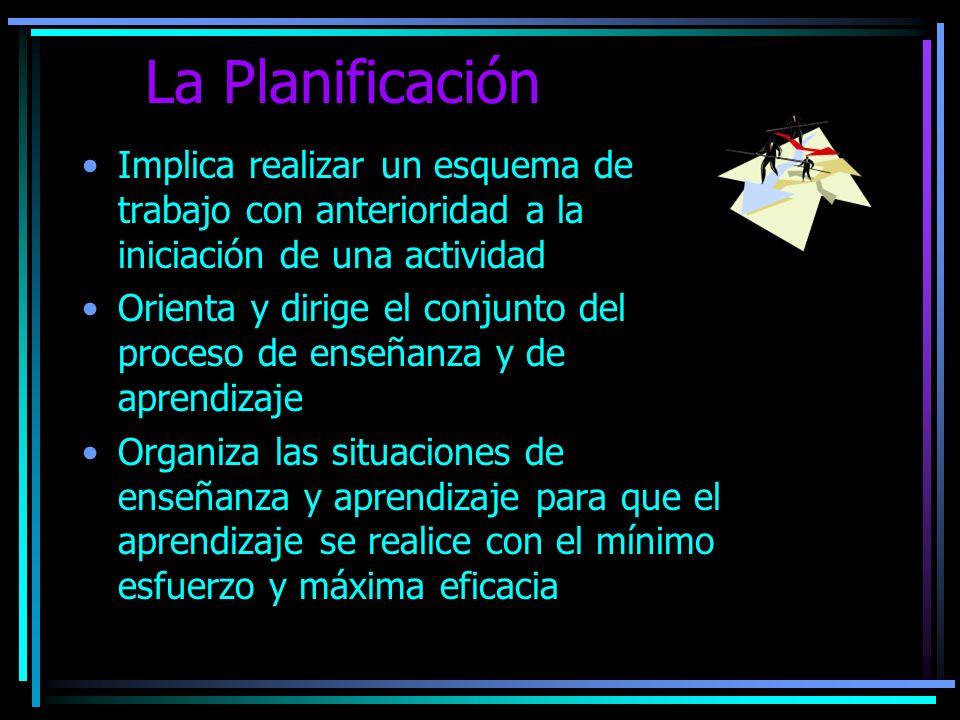 La Planificación Implica realizar un esquema de trabajo con anterioridad a la iniciación de una actividad Orienta y dirige el conjunto del proceso de
