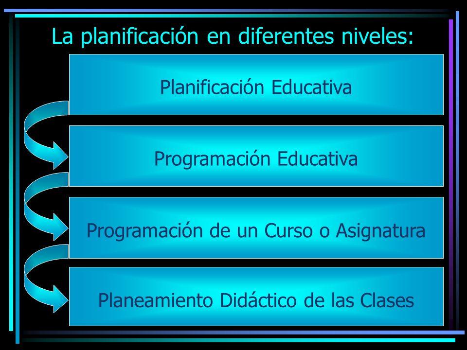 La planificación en diferentes niveles: Planificación Educativa Programación Educativa Programación de un Curso o Asignatura Planeamiento Didáctico de