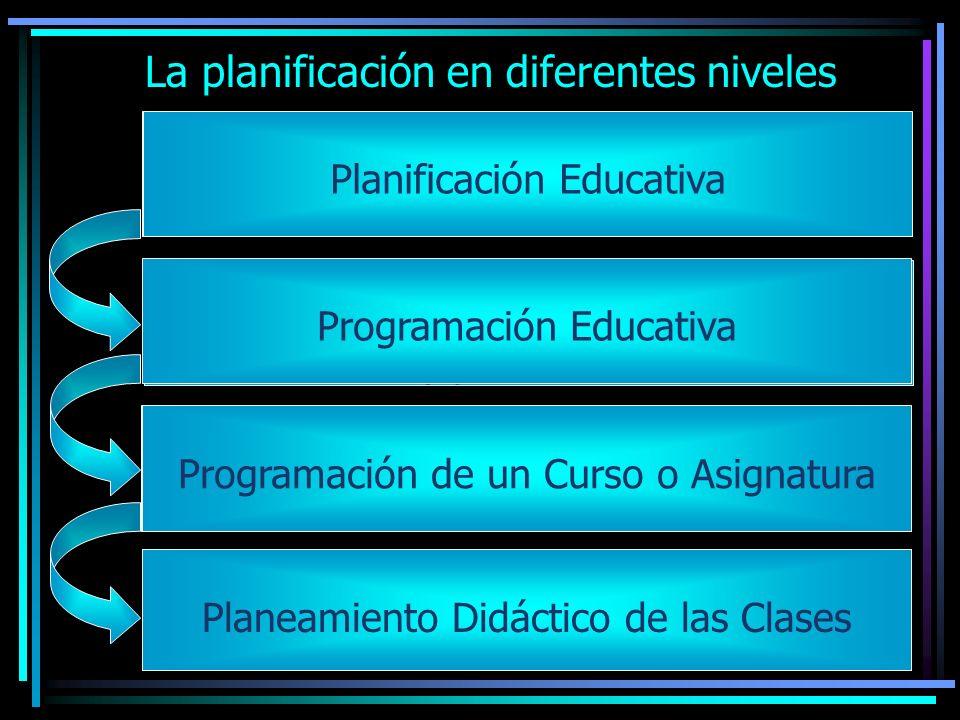 La planificación en diferentes niveles Toma de grandes decisiones, que incluyen: filosofía, políticas, legislación y modelo educativo Tipo de currícul