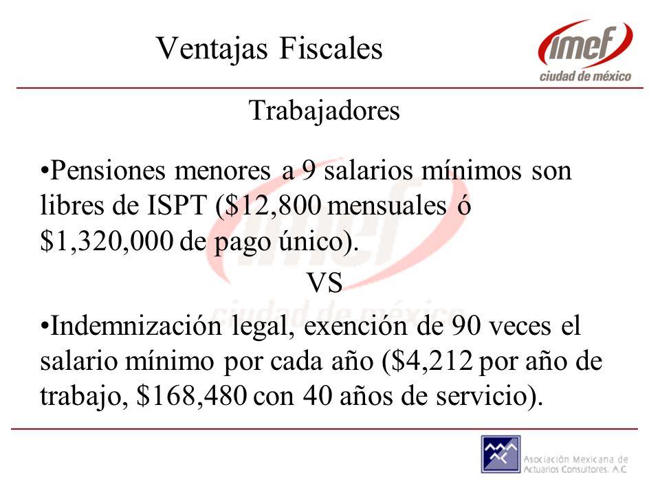 Ventajas Fiscales Trabajadores Pensiones menores a 9 salarios mínimos son libres de ISPT ($12,800 mensuales ó $1,320,000 de pago único).