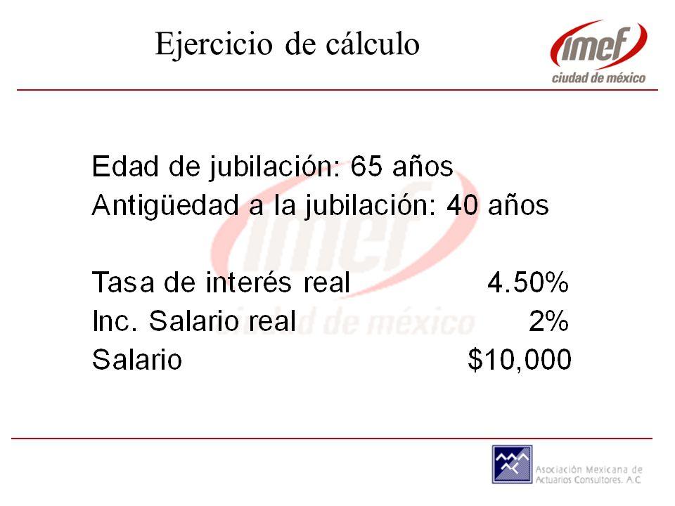 Talleres AMAC Temas de los próximos talleres: Como financiar los gastos médicos de jubilados.