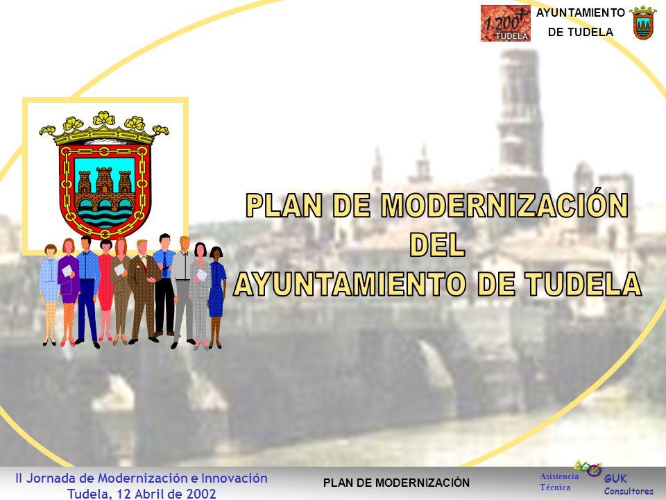 GUK Consultores AYUNTAMIENTO DE TUDELA Asistencia Técnica II Jornada de Modernización e Innovación Tudela, 12 Abril de 2002 PLAN DE MODERNIZACIÓN
