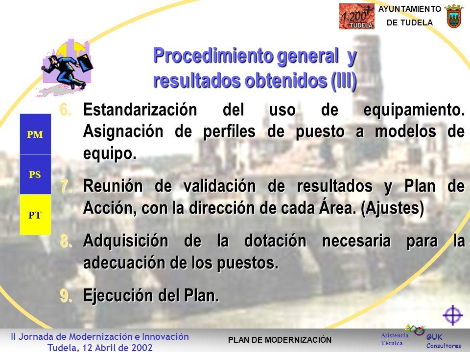 GUK Consultores AYUNTAMIENTO DE TUDELA Asistencia Técnica II Jornada de Modernización e Innovación Tudela, 12 Abril de 2002 PLAN DE MODERNIZACIÓN Procedimiento general y resultados obtenidos (III) 6.Estandarización del uso de equipamiento.